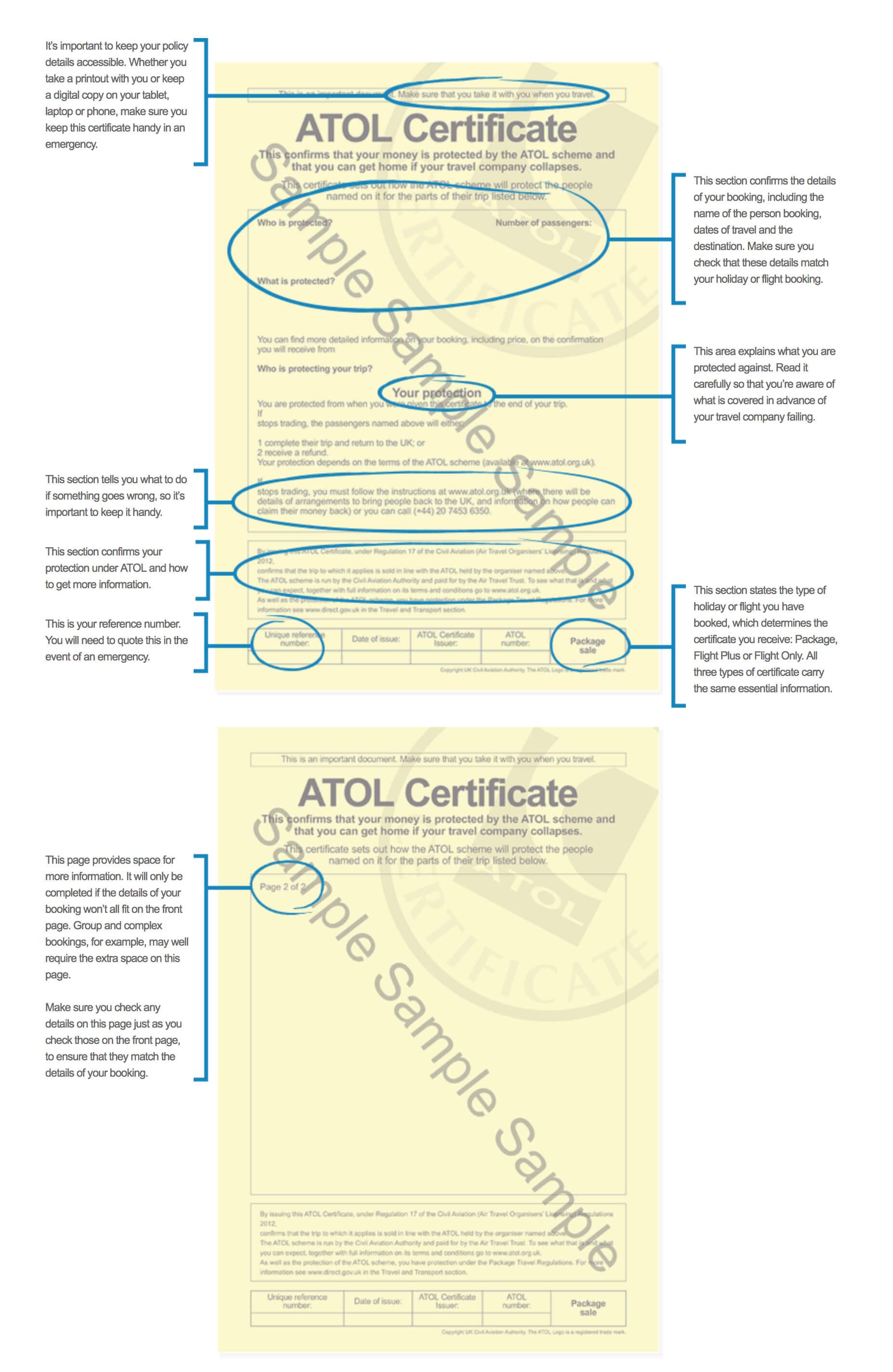 atol certifcate